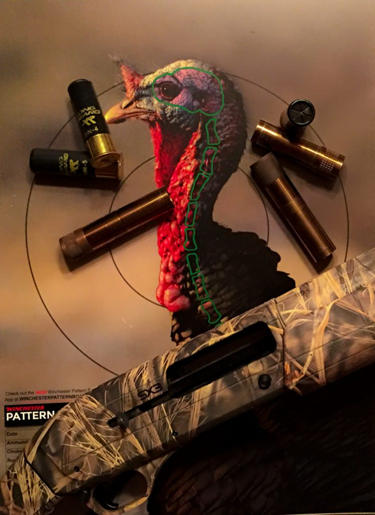 Is There a Best Shot Size for Turkey? | Winchester Ammunition