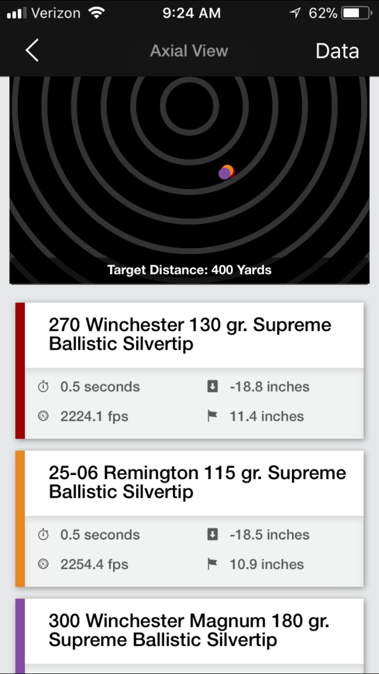 Winchester S Ballistic Calculator Can Be Accessed For Free From Laptop And Desktop Computers Or As A Phone The Is Most Useful Because You